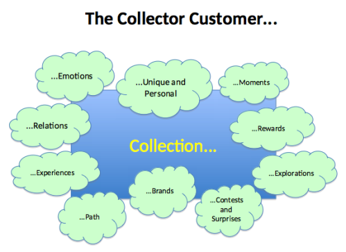collectorcustomergb